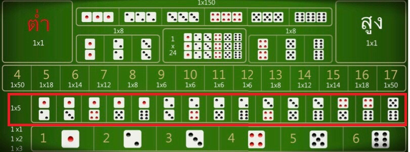 7. การแทงแบบ 2 ตัวเลข