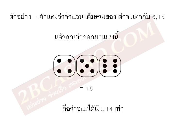 การแทงจำนวนแต้มรวม 6,15