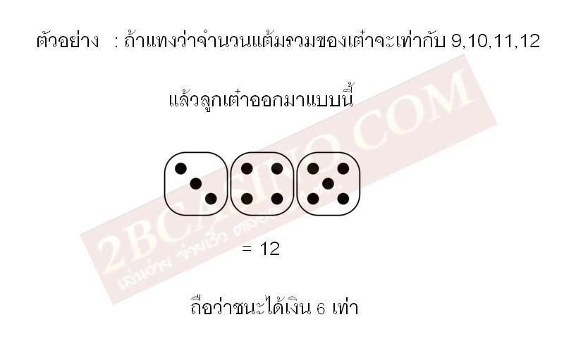 การแทงจำนวนแต้มรวม 9,10,11,12